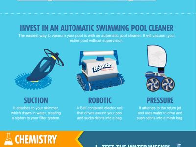 swimming pool info
