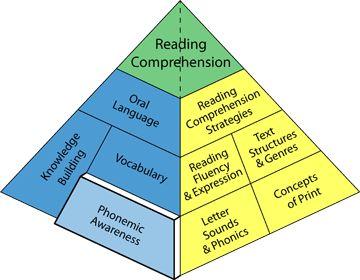 Teaching / Education
