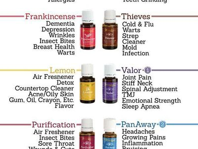 Essential Oils Lifestyle On Pinterest 909 Pins
