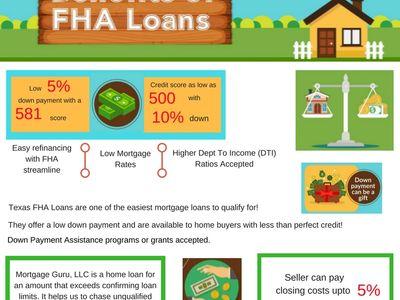 Mortgage Guru Mortgageguru79 Profile Pinterest