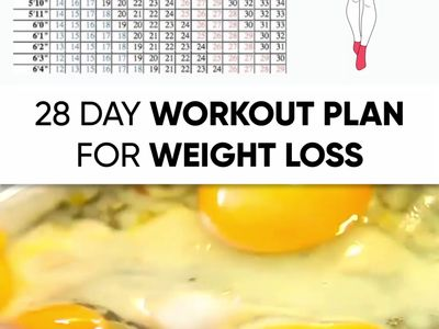 Extreme Weight Loss Program