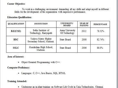sargunam (sargunammurugesan) on Pinterest - example of biodata for job