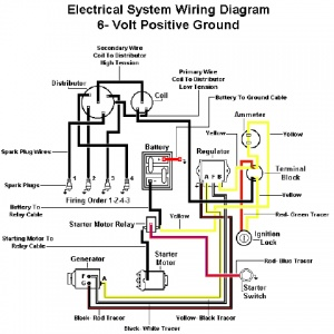 ford tractor wiring harness diagram wiring diagram Ford 8N Alternator Conversion Diagram 1950 ford 8n wiring diagram wiring diagram