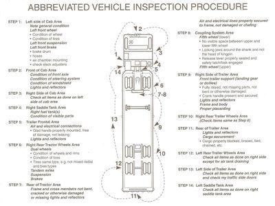 RE Marks (usarem5) on Pinterest - vehicle inspection sheet template