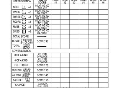 Tabitha Long (tabithalong33) on Pinterest - sample football score sheet