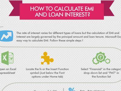 rohanshah (rohanshah1920) on Pinterest - google spreadsheet mortgage calculator