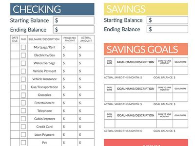 Brittany Timmerman (timmerman99) on Pinterest - capital budgeting spreadsheet