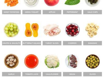 Fat loss diet plan 1