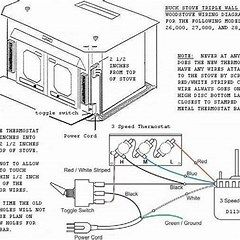 Wiring Diagram For A Stove Plug With Images Dryer Plug