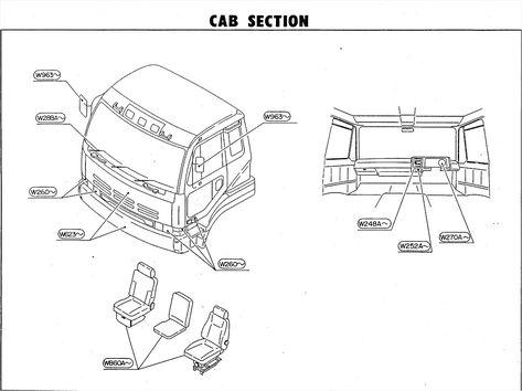 [DIAGRAM] 1999 Saab Fuse Diagram