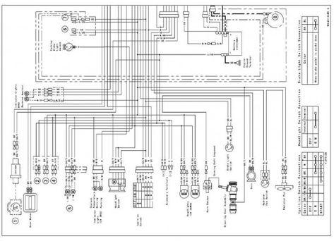 Wiring Diagram For Kawasaki Mule 4010 In 2021 Kawasaki Mule Kawasaki Mules