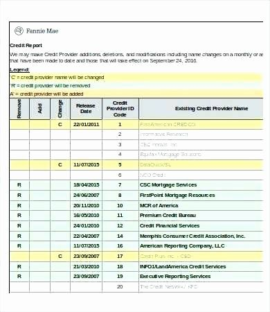 20 Fake Credit Report Template In 2020 With Images Free