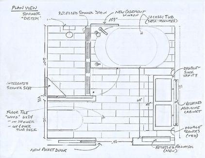 8 10x9 Bathroom Ideas Bathroom Layout Bathrooms Remodel Bathroom Design