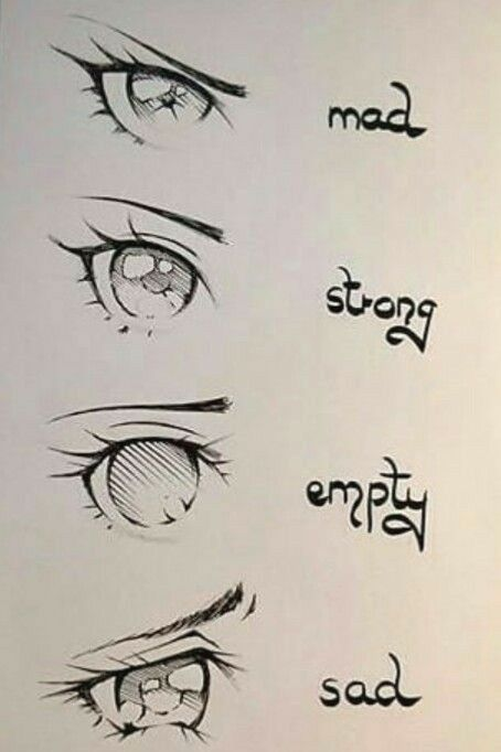 Top Pencil Hand Drawn Examples In 2020 Anime Eye Drawing Anime Drawings Sketches Drawing Expressions
