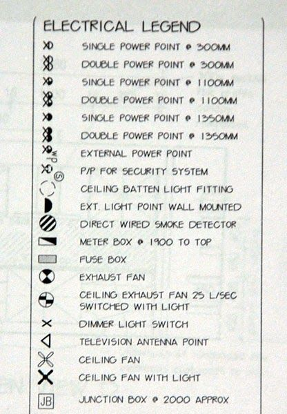 View Topic Electrical Plan Symbols Home Renovation Architectural Electrical Symbols For Light Floor In 2020 Electrical Plan Symbols Electrical Symbols Electrical Plan