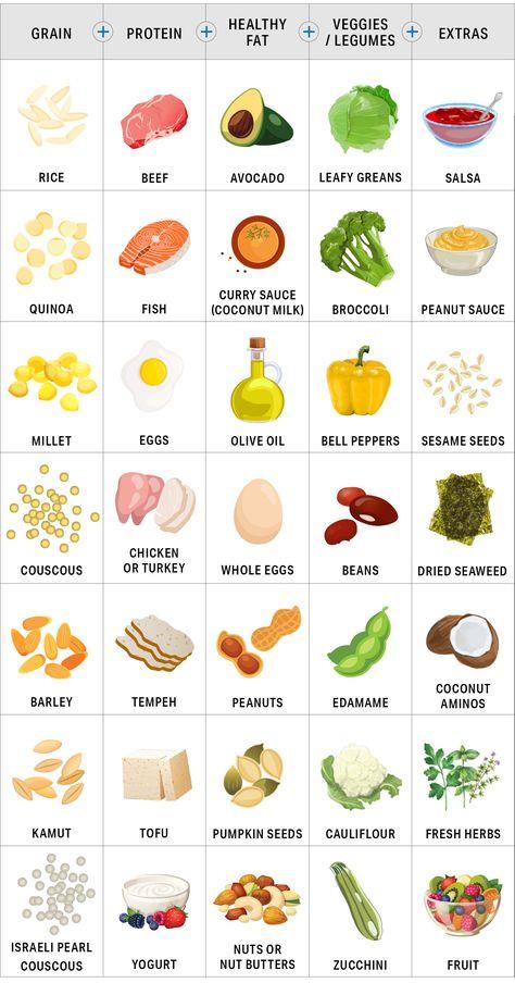 Grain Bowls That Meet Your Macros   Nutrition   MyFitnessPal