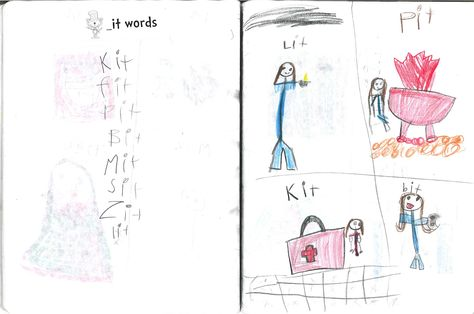 A Place Called Kindergarten: Reading & Writing Notebooks make a list then illustrate