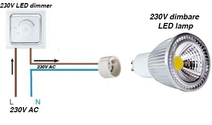 220v Led Dimmen Led Led Lamp Lichtbundel