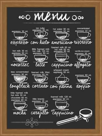 Coffee Menu And Ingredient Info Hand Drawn By Chalk On Chalkboard Coffee Menu Coffee Menu Design Coffee Shop Business