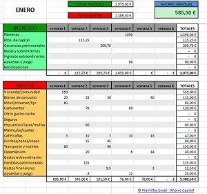 Plantilla Excel Contabilidad Personal Plantillas Excel Gratis Plantillas Excel Finanzas