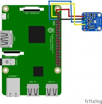 Raspberry Pi and BMP280 sensor example #raspberrypi | Study