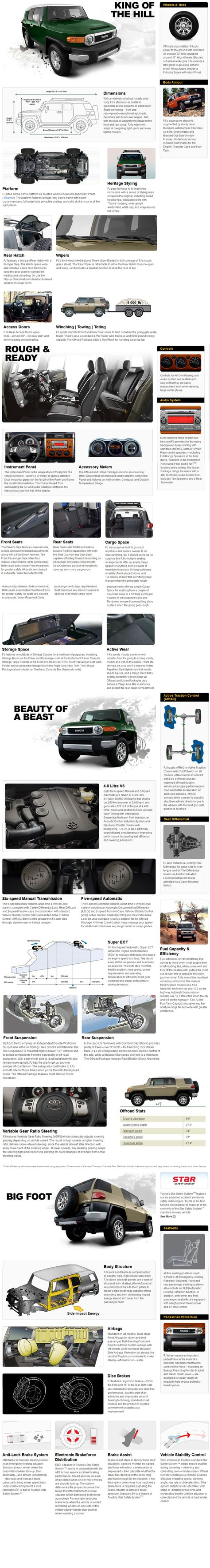2014 Toyota FJ Cruiser Features