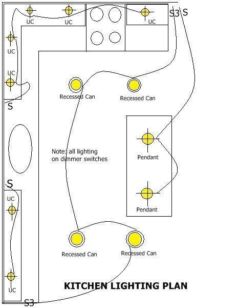 Kitchen Electrical Wiring Diagram : kitchen, electrical, wiring, diagram, Basic, Kitchen, Wiring, Circuits, Electrical, Layout,, Lighting, House