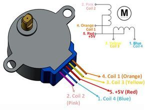 28byj 48 Stepper Motor Pinout Wiring Diagram Electronic Circuit Projects Stepper Motor Circuit Projects