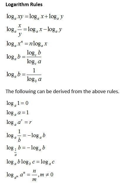 Product And Quotient Rule Worksheet Logarithmic Logarithms Post Power Rules Product Pelajaran Matematika Kalkulus Buku Catatan Matematika