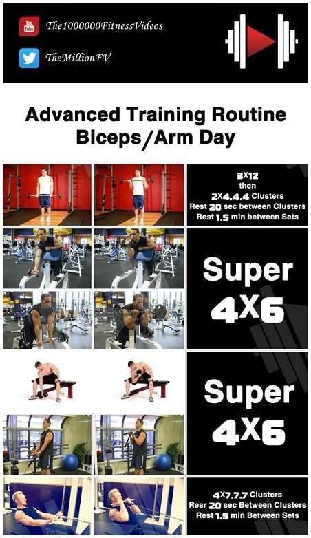 5 Days per week Advanced Training Workout Plan for Mass