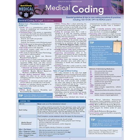 Medical Coding A Quickstudy Laminated Reference Guide Edition 2 Book Walmart Com In 2021 Medical Coder Medical Terminology Study Medical Technology