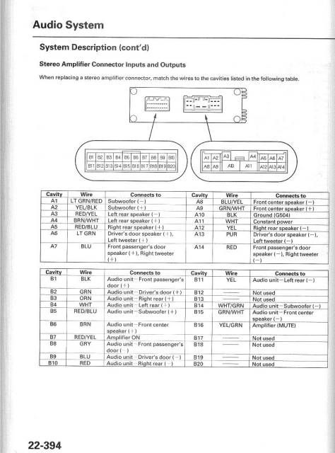 Acura Integra Stereo Wiring Diagram - Ford Explorer L Stereo ... on