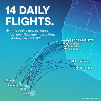 Flights From San Diego To Hawaii