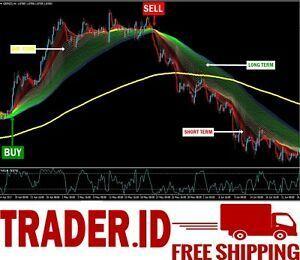 Forex Indicator Forex Rainbow Scalper Trading System Best Mt4
