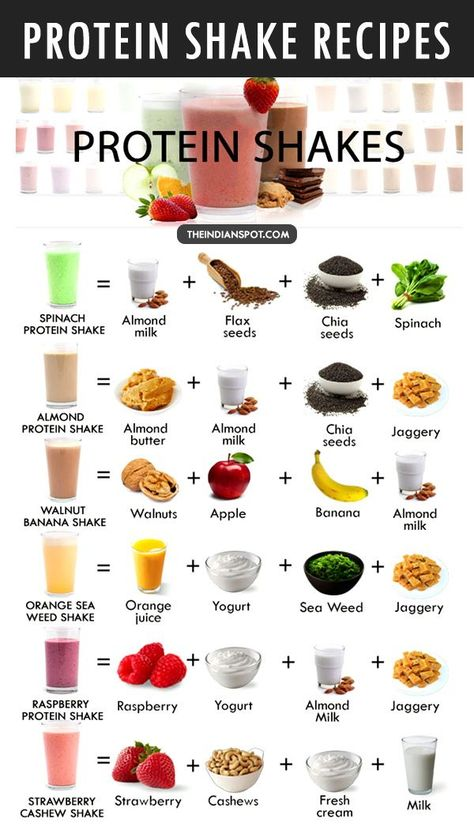 HEALTHY PROTEIN SHAKE RECIPES | Hottness etc. | Pinterest ...