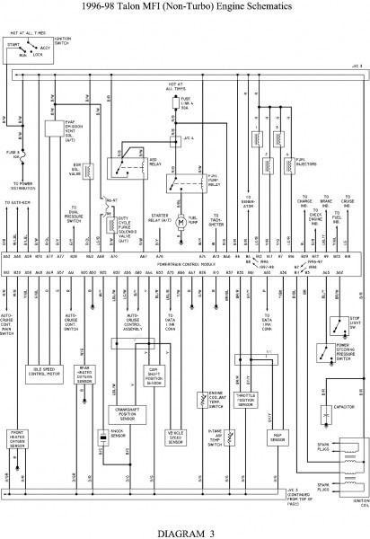 mitsubishi eclipse alternator wiring diagram  mitsubishi