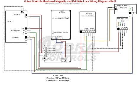 Cobra Controls Acp 1t 1 Door Computerized Access Control System Pertaining To Door Access Control System Wiring Diagram Yugteatr In 2020 Access Control System Access Control Control System