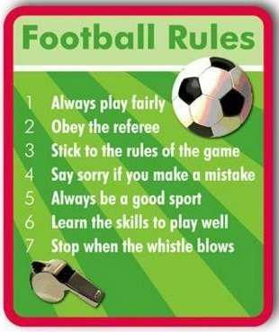 Football Faqs Soccer Football Frequently Asked Questions Faqs Use This Football Faq Research Section To Improve Your Soccer Football Rules Football Games