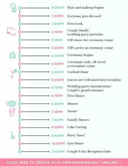 Can Use This To Create Your Own Timeline For The Wedding Day Wedding Day Timeline Without Wedding Reception Timeline Wedding Day Timeline Reception Timeline