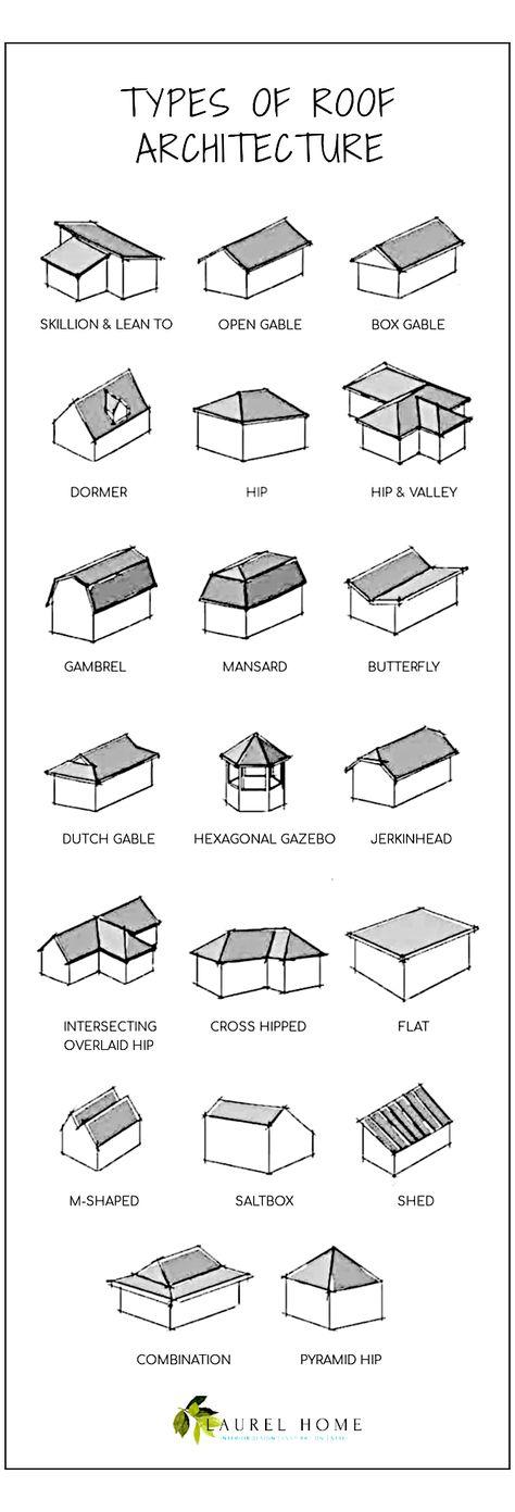 Danish Architecture, Model Architecture, Perspective Architecture, Architecture Design Concept, Architecture Drawing Sketchbooks, Architecture Drawing Art, Water Architecture, Architecture Concept Drawings, Types Of Architecture