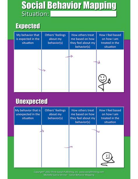 Socialthinking - Social Behavior Mapping Poster - Listening ...