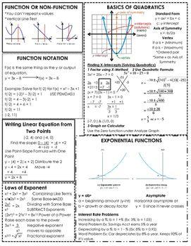 Algebra I Eoc Student Review Sheet Algebra I College Algebra