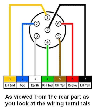 [TVPR_3874]  Wiring 3 phase plugs | Trailer wiring diagram, Trailer light wiring,  Welding trailer | Delta Trailer Wiring Diagram |  | Pinterest