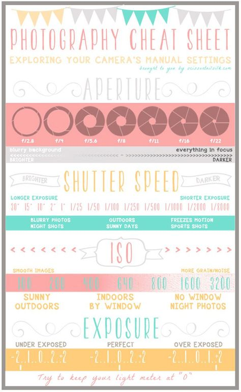 15 of the Best Cheat Sheets, Printables and Infographics for Photographers - Digital Photography School