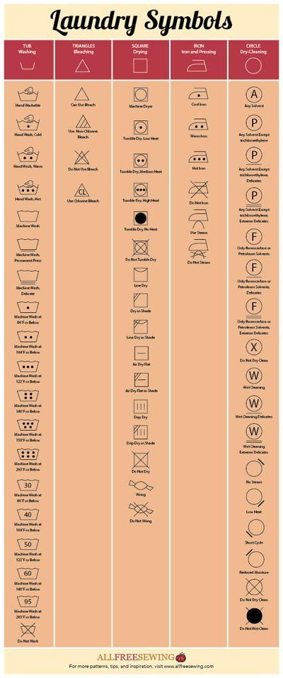 What Do Laundry Symbols Mean A Laundry Guide Laundry Symbols