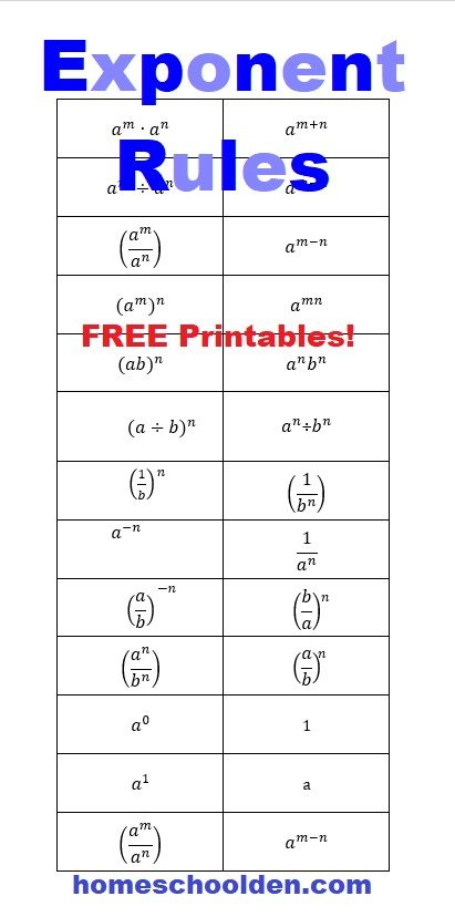 Free Exponents Rules Worksheets Exponent Worksheets Exponent Rules Algebra Worksheets Exponent rules worksheet math drills