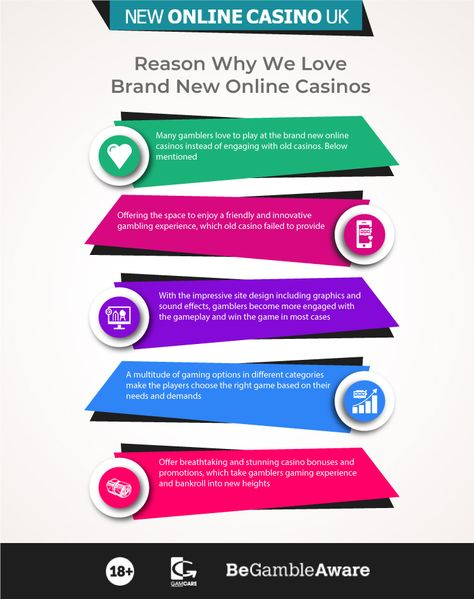 Many Gamblers Love To Play At The Brand New Online Casinos Instead