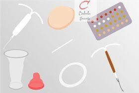 ملف شامل عن وسائل منع الحمل وكيفية تحديد الوسيلة المناسبة لكل سيدة Contraception Personal Care Pill