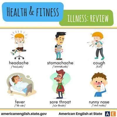 Pin By English 4 Matura On Ingles English Lessons Learn English American English