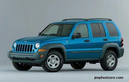 Pin By Callum Wright On Jeep Liberty In 2020 Jeep Liberty Sport